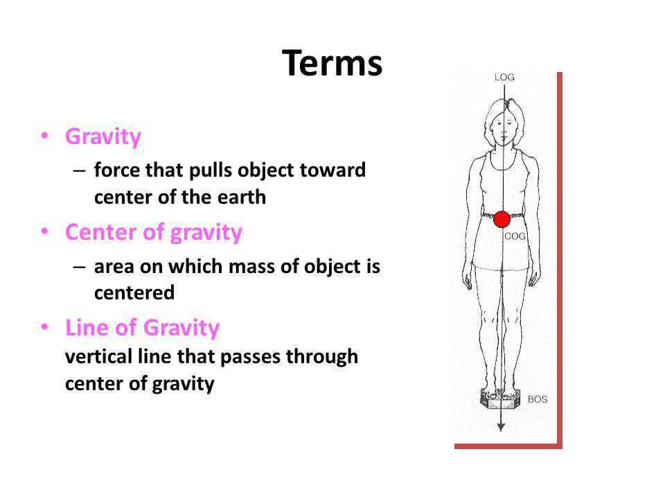 Terms Gravity Center of gravity
