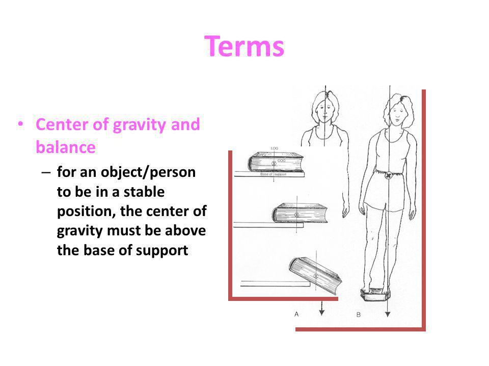 Terms Center of gravity and balance