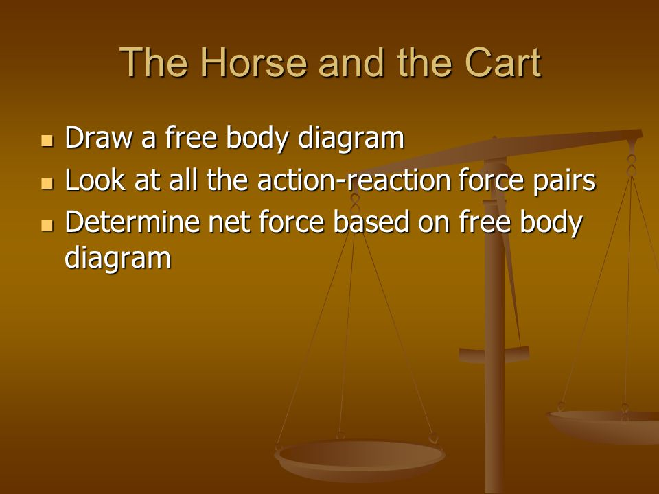 The Horse and the Cart Draw a free body diagram