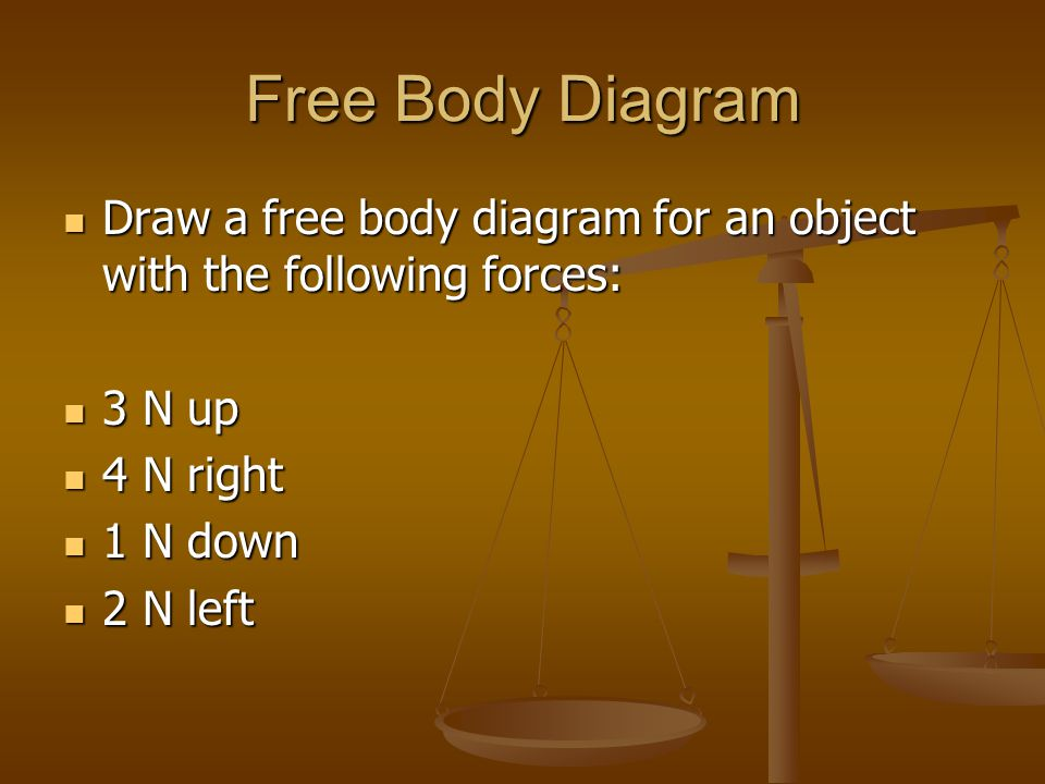 Free Body Diagram Draw a free body diagram for an object with the following forces: 3 N up. 4 N right.