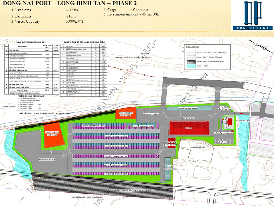 DONG NAI PORT - LONG BINH TAN – PHASE 2