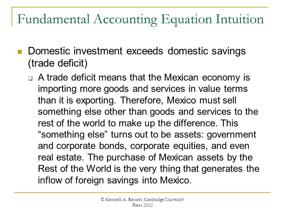 Fundamental Accounting Equation Intuition