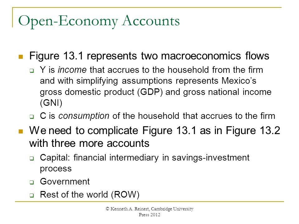 Open-Economy Accounts