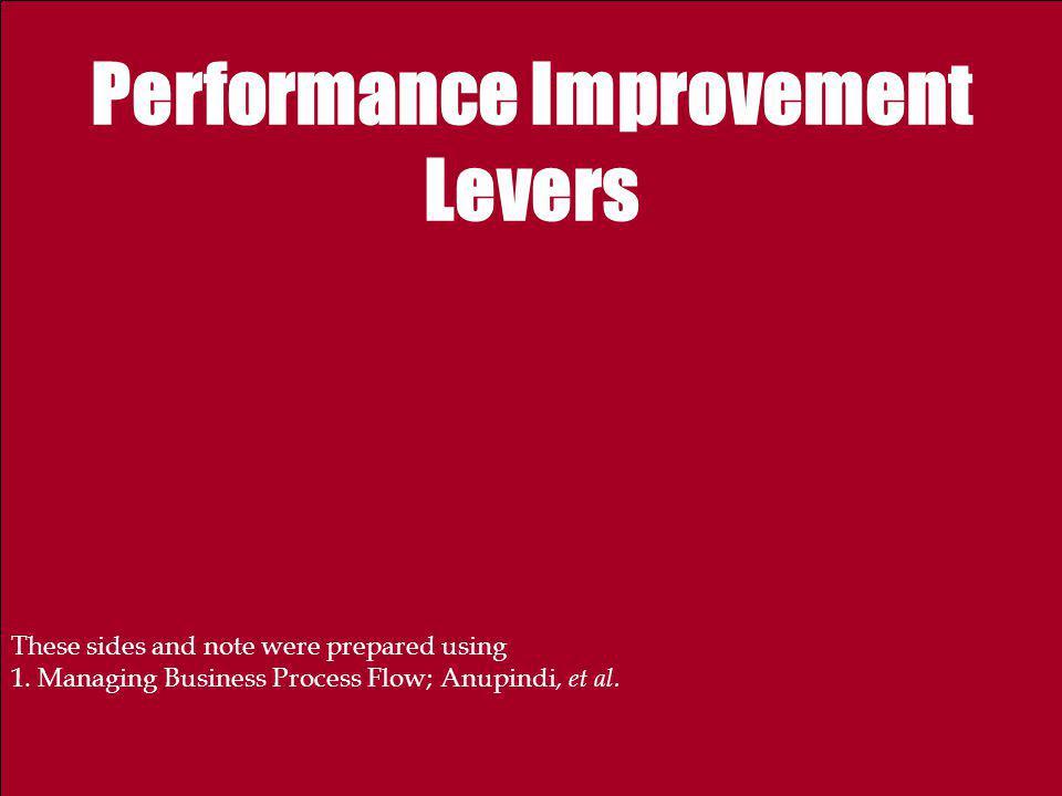 Performance Improvement Levers