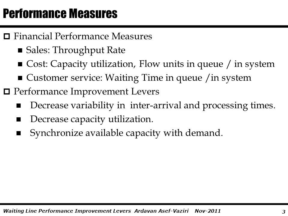 Performance Measures Financial Performance Measures