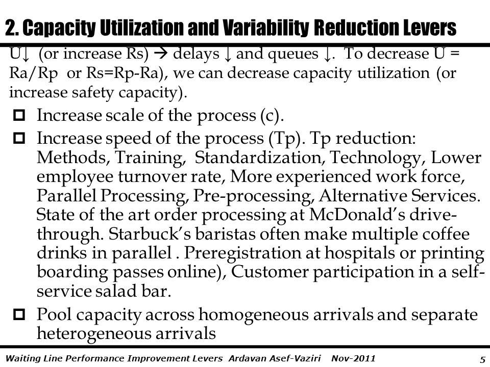 2. Capacity Utilization and Variability Reduction Levers
