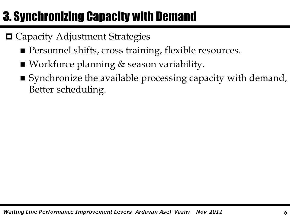 3. Synchronizing Capacity with Demand