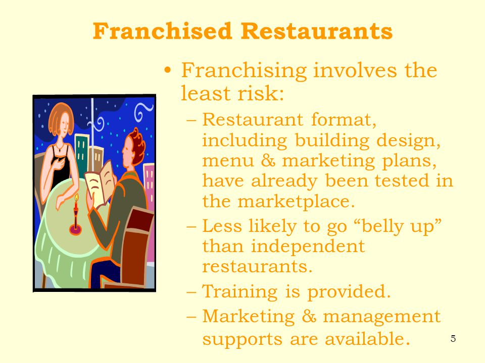Franchised Restaurants