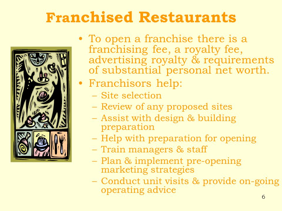 Franchised Restaurants