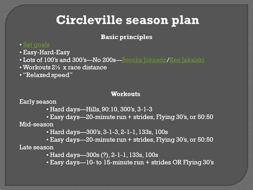 Circleville season plan