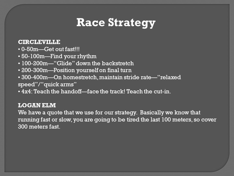 Race Strategy CIRCLEVILLE