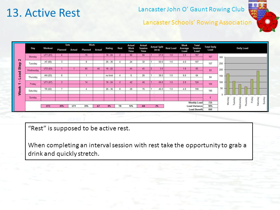 Active Rest 13. Active Rest Lancaster John O' Gaunt Rowing Club