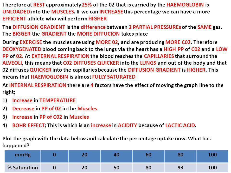 Therefore at REST approximately 25% of the 02 that is carried by the HAEMOGLOBIN is UNLOADED into the MUSCLES. If we can INCREASE this percentage we can have a more EFFICIENT athlete who will perform HIGHER