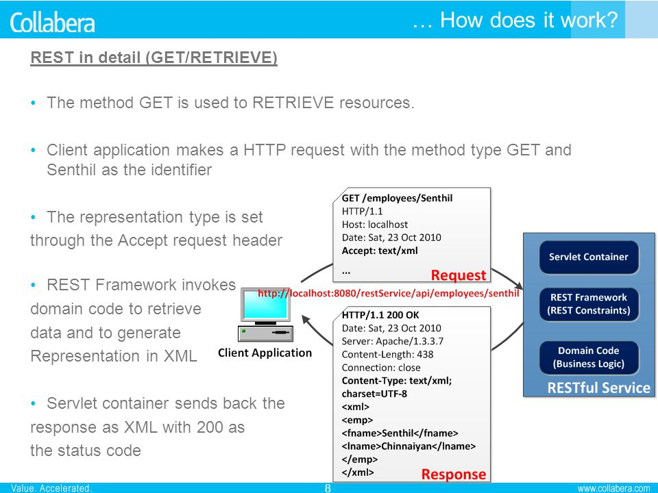 … How does it work REST in detail (GET/RETRIEVE)