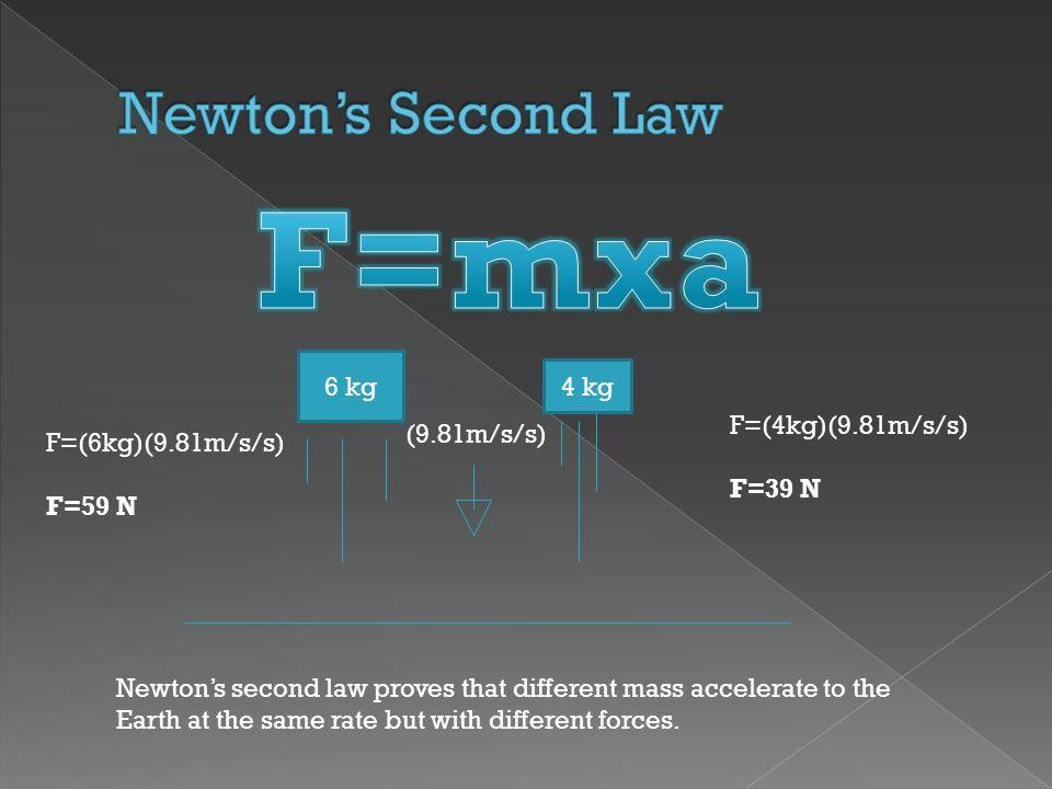 F=mxa Newton's Second Law 6 kg 4 kg F=(4kg)(9.81m/s/s) (9.81m/s/s)