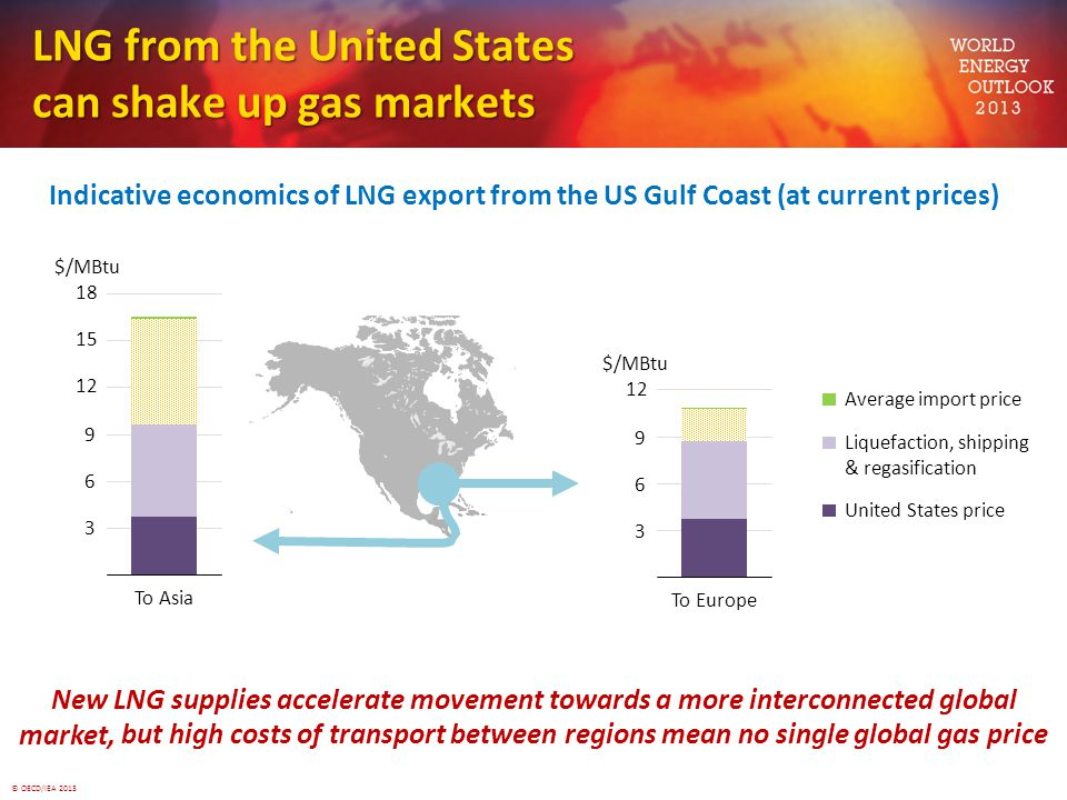LNG from the United States can shake up gas markets