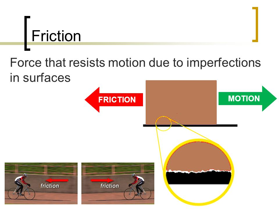 Friction Force that resists motion due to imperfections in surfaces