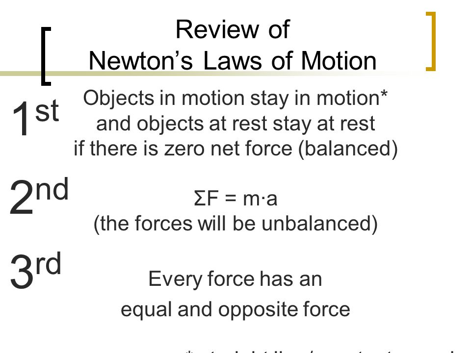 Review of Newton's Laws of Motion