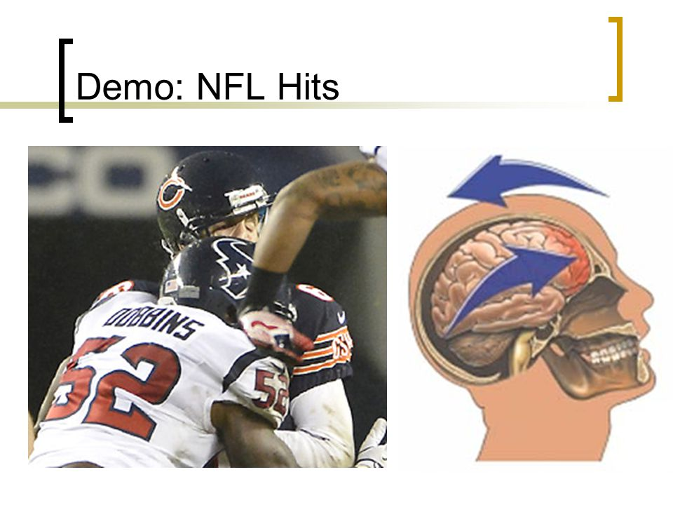 Demo: NFL Hits