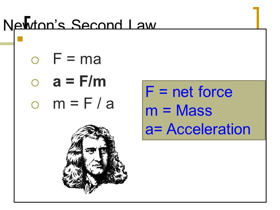 Newton's Second Law F = ma a = F/m m = F / a F = net force m = Mass