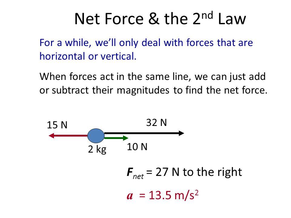 Net Force & the 2nd Law Fnet = 27 N to the right a = 13.5 m/s2