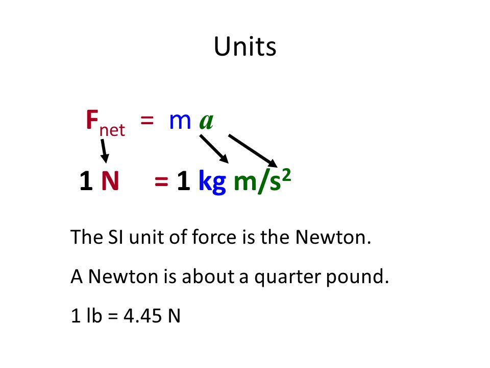 Units Fnet = m a 1 N = 1 kg m/s2 The SI unit of force is the Newton.