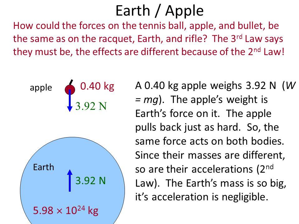 Earth / Apple