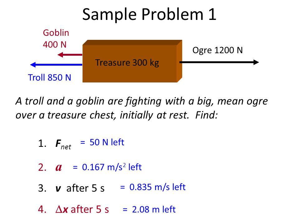 Sample Problem 1 Goblin 400 N. Ogre 1200 N. Troll 850 N. Treasure 300 kg.