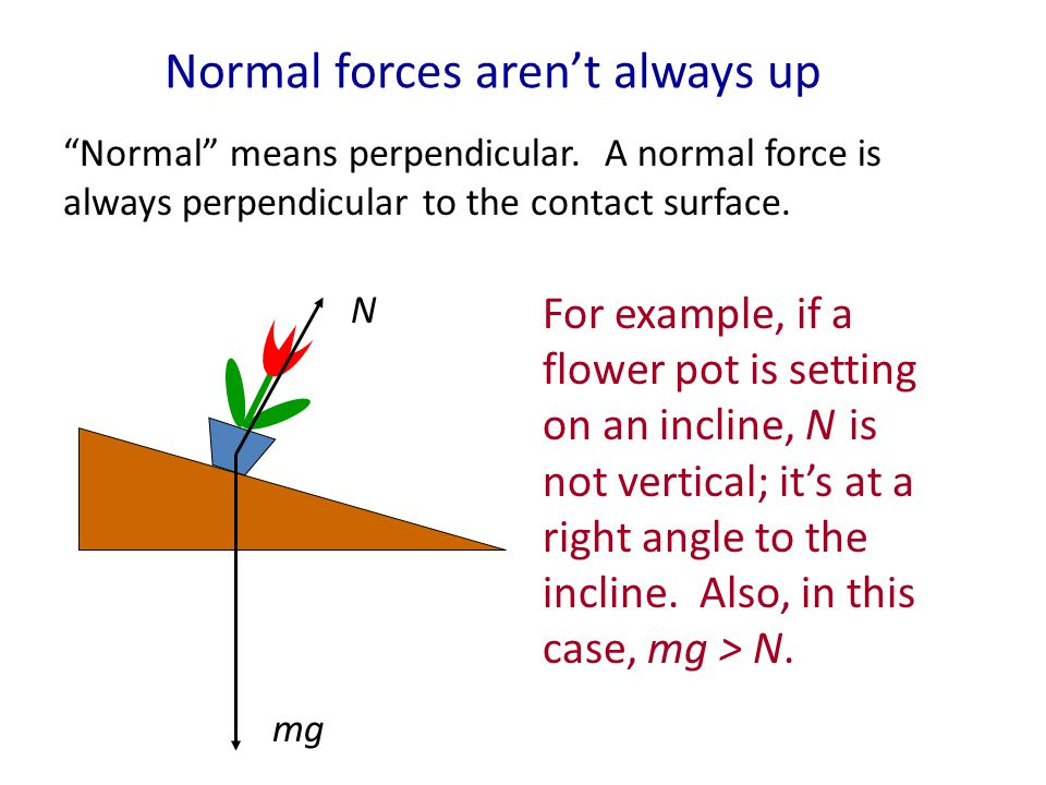 Normal forces aren't always up