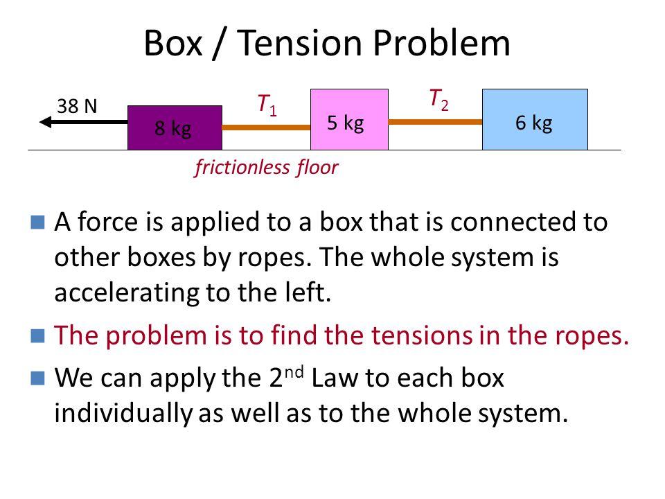 Box / Tension Problem 8 kg. 5 kg. 6 kg. T1. frictionless floor. T2. 38 N.