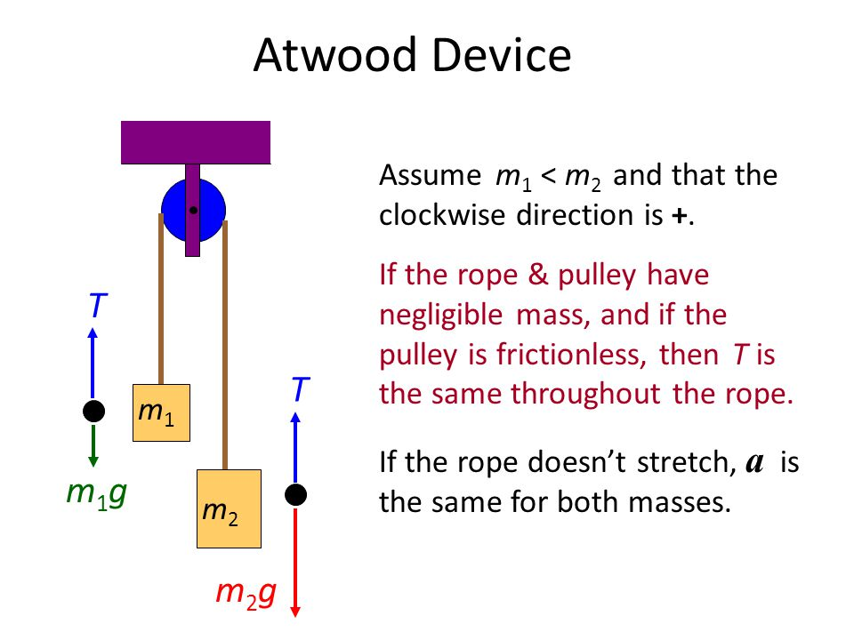 Atwood Device m1. m2. m1g. T. m2g. Assume m1 < m2 and that the clockwise direction is +.