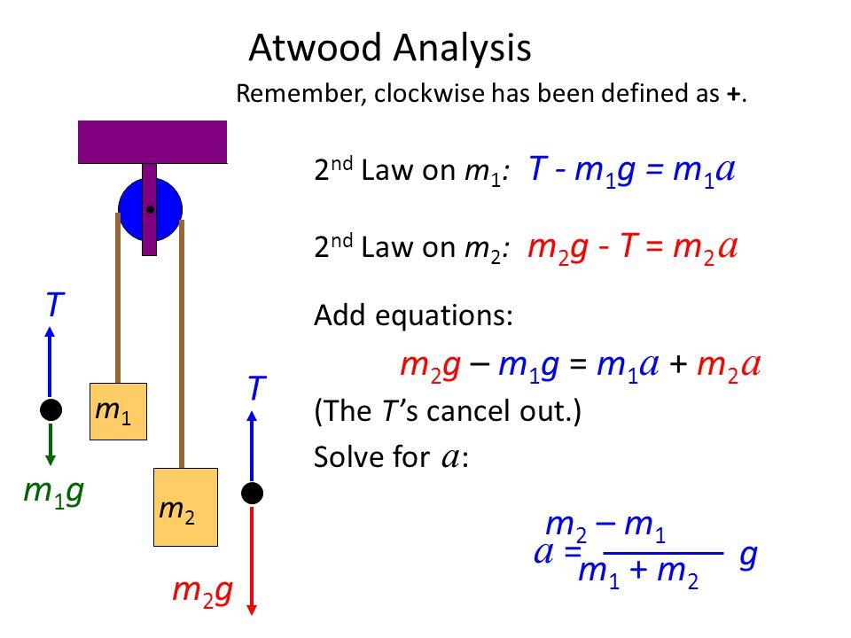 Atwood Analysis a = T m2 – m1 m1 + m2 m1g g m2g