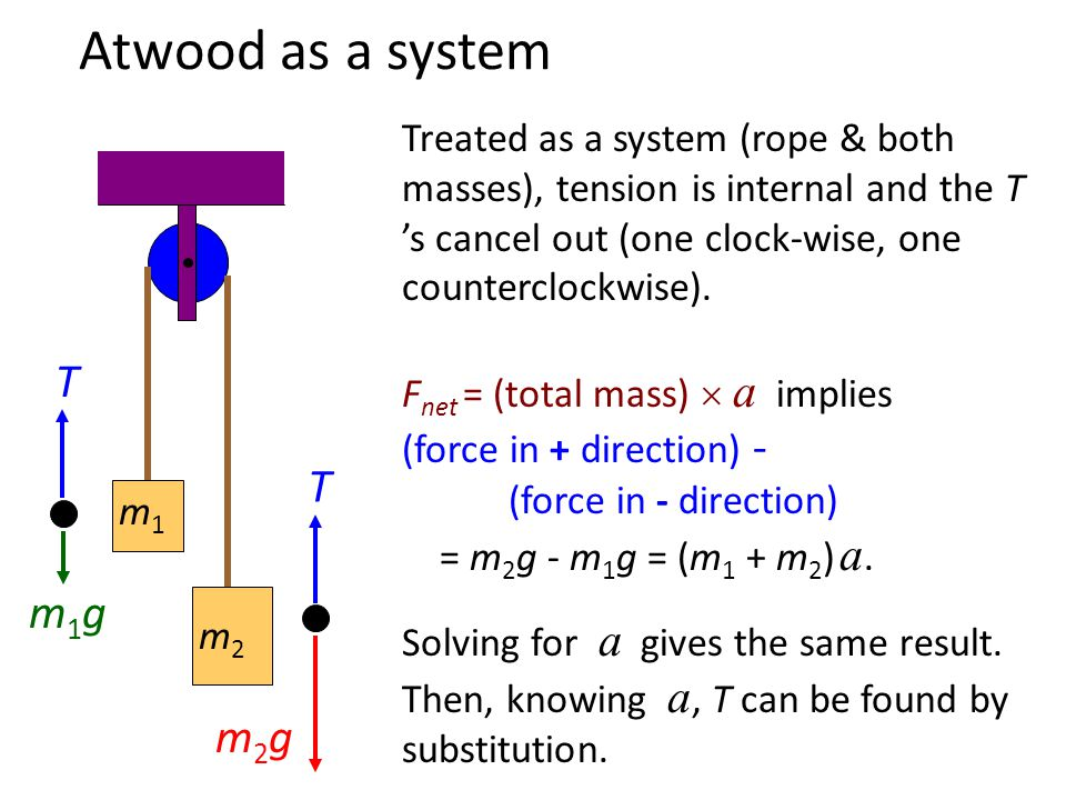 Atwood as a system T m1g m2g