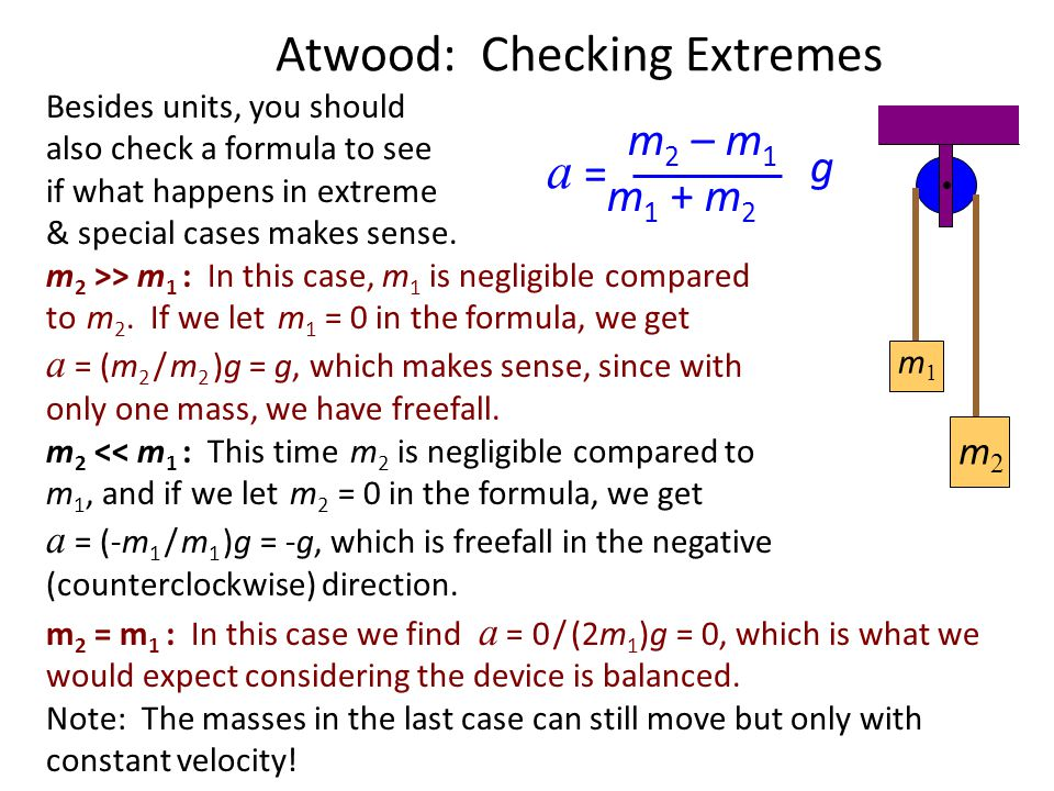 Atwood: Checking Extremes