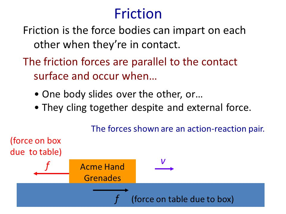Friction Friction is the force bodies can impart on each other when they're in contact.