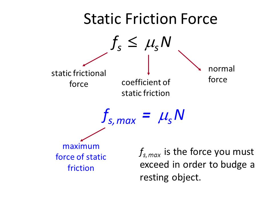 Static Friction Force fs  s N fs, max = s N