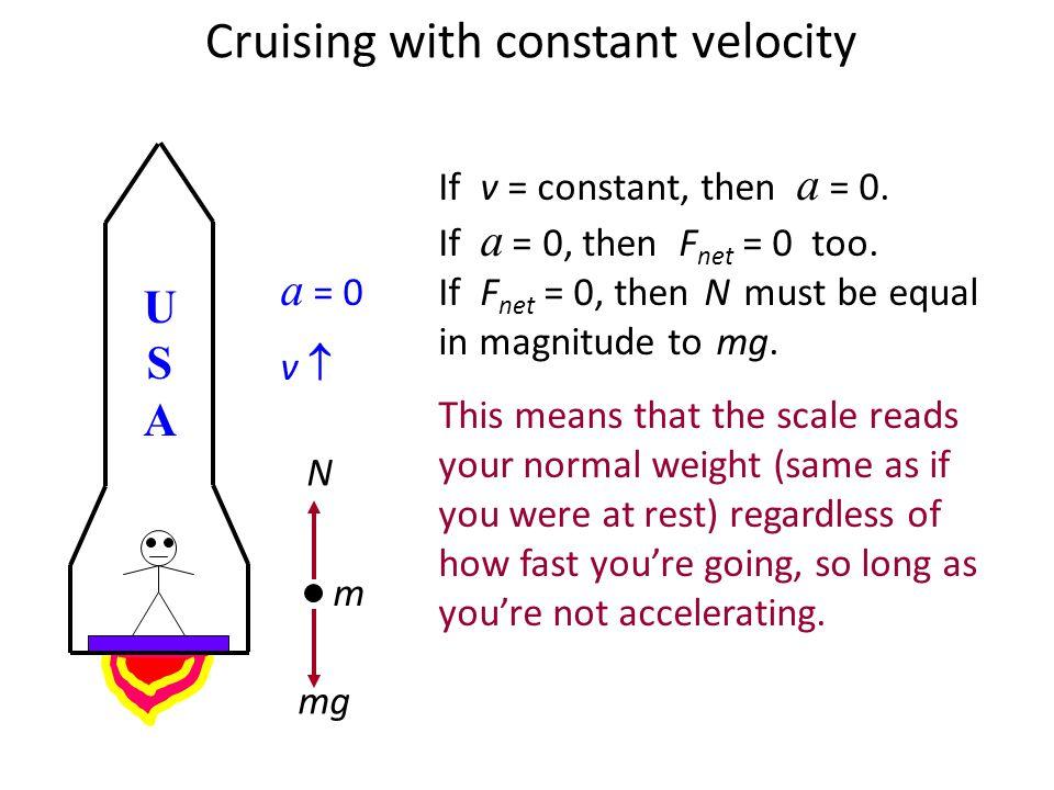 Rocket: Cruising with constant velocity