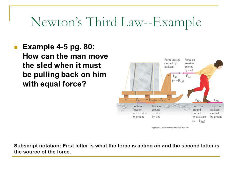 Examples Of Newton's Second Law