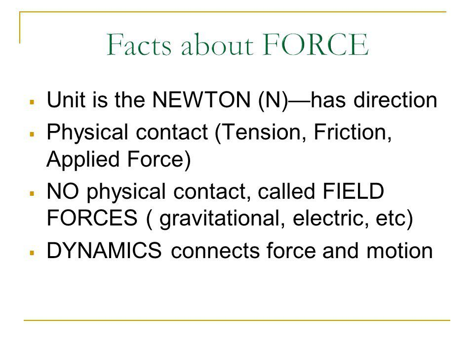 Facts about FORCE Unit is the NEWTON (N)—has direction