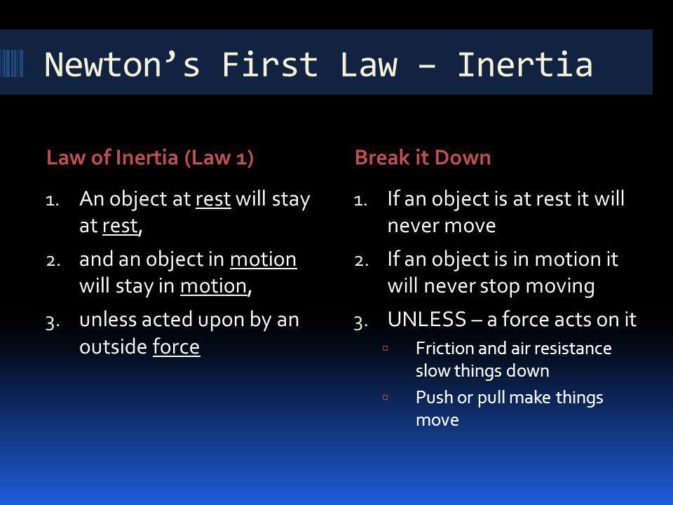 Newton's First Law – Inertia