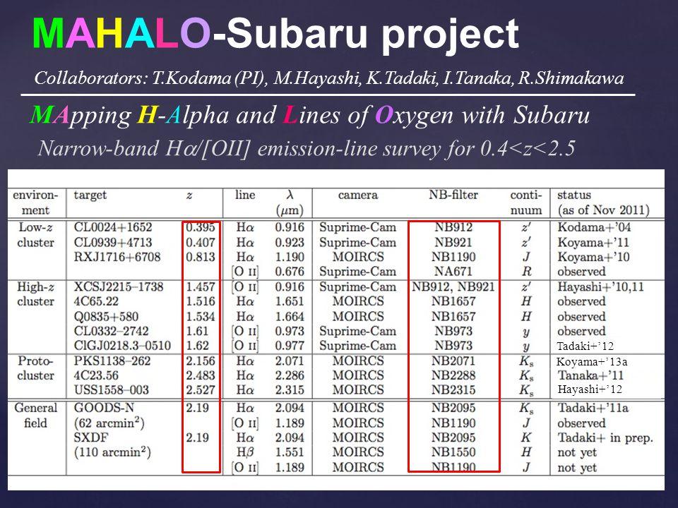 MAHALO-Subaru project