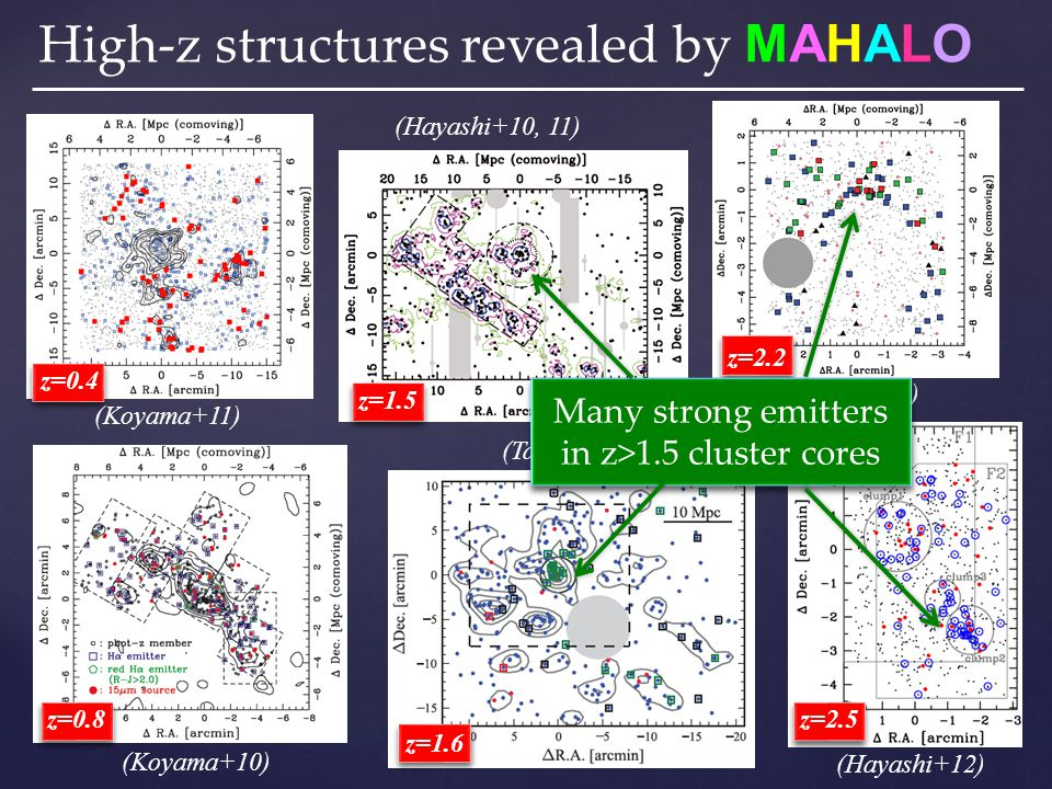 High-z structures revealed by MAHALO