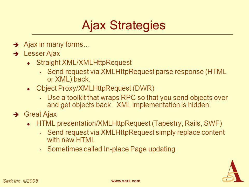 Ajax Strategies Ajax in many forms… Lesser Ajax
