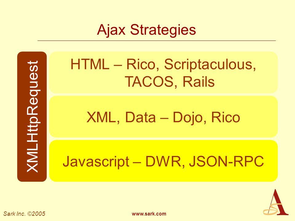 HTML – Rico, Scriptaculous, TACOS, Rails