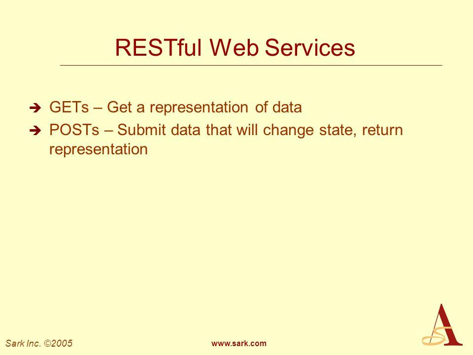 RESTful Web Services GETs – Get a representation of data