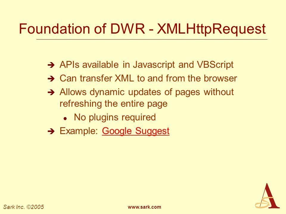 Foundation of DWR - XMLHttpRequest