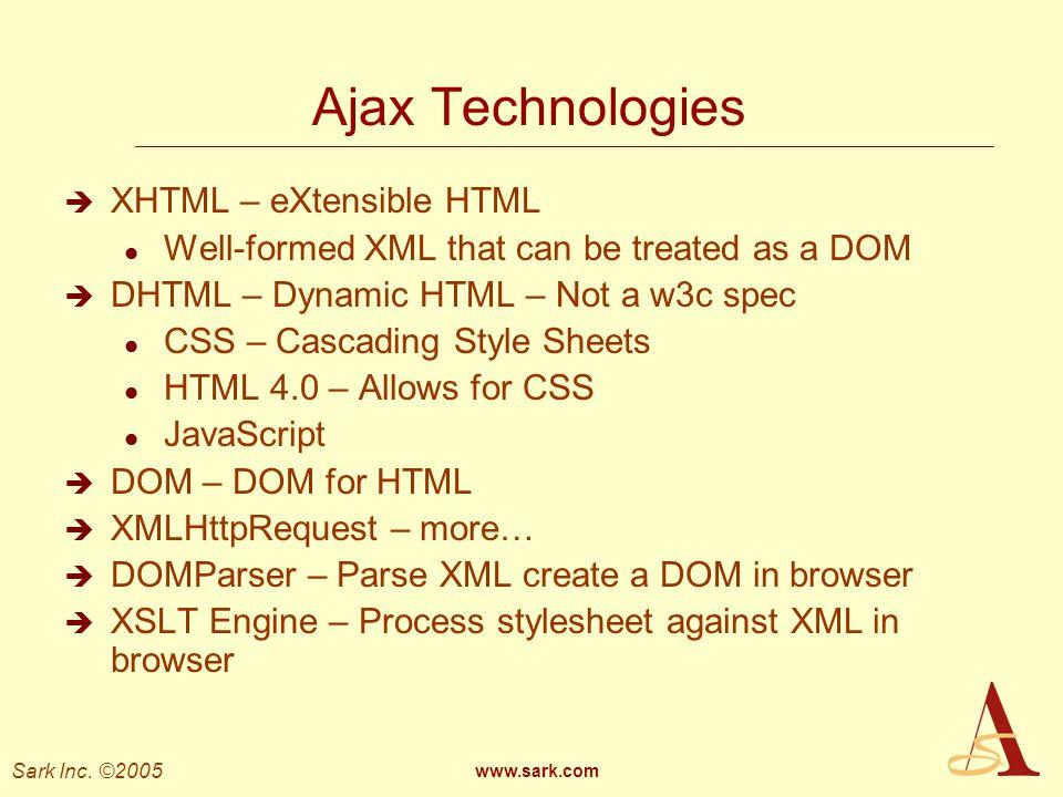 Ajax Technologies XHTML – eXtensible HTML