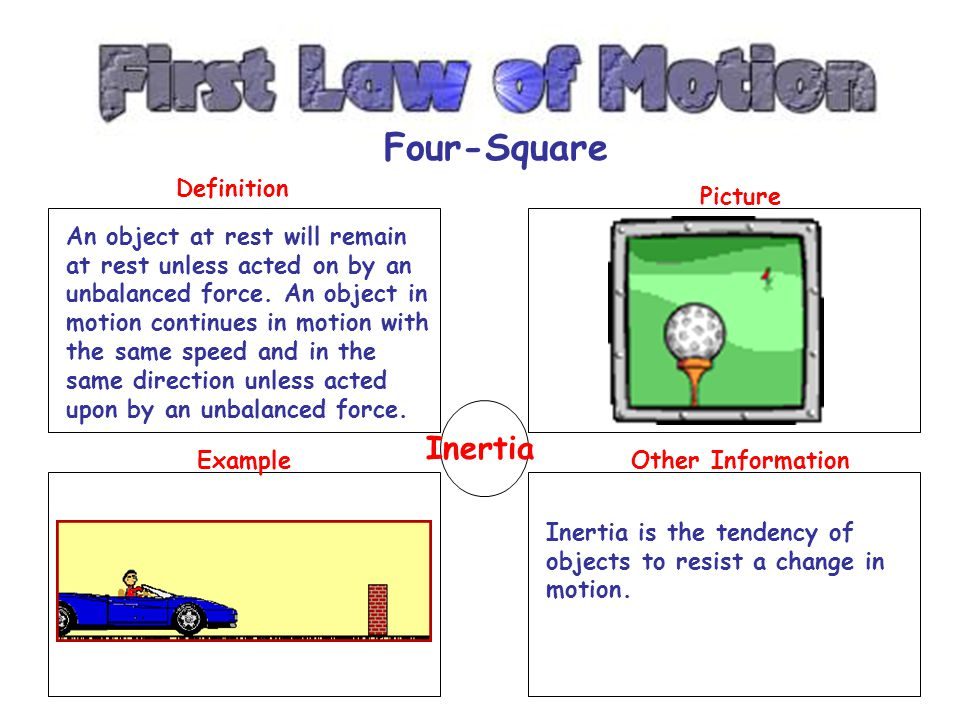 Four-Square Inertia Definition Picture