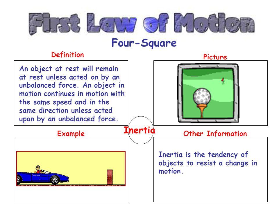 Four-Square Inertia Definition Picture