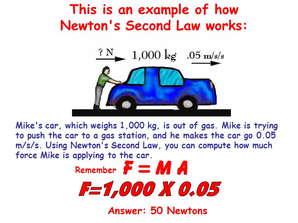 This is an example of how Newton s Second Law works: